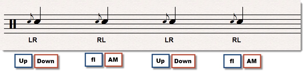 flam music notation 1