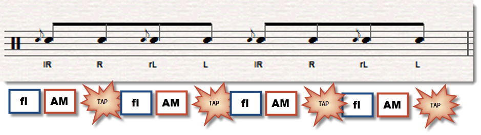 flam tap music notation